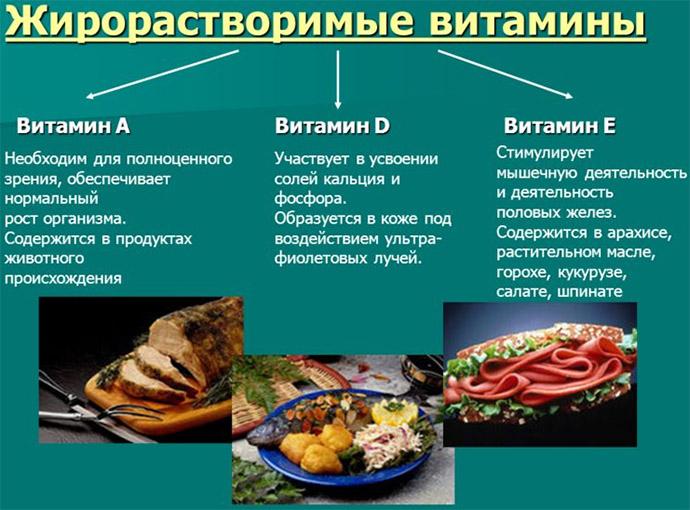 Витамины A, E и D