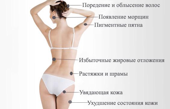 Мезотерапевтическая процедура для тела