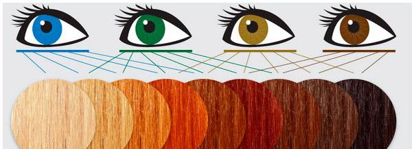 Оттенки для разного цвета глаз