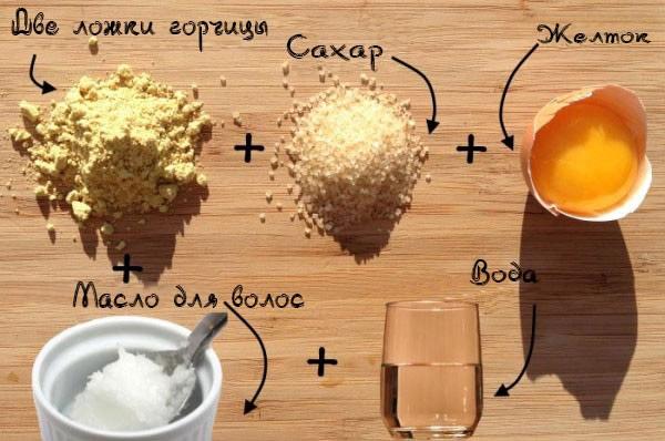 Рецепт с горчицей