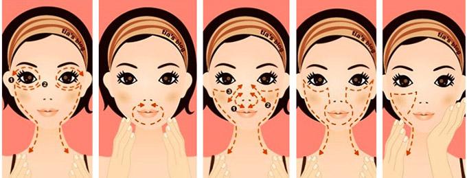 Разглаживание морщин вокруг глаз: народные рецепты, салонные процедуры