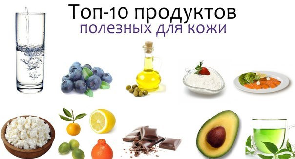 Топ-10 продуктов