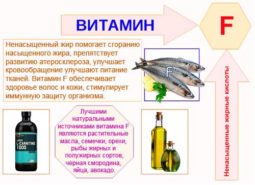 Что такое витамин F