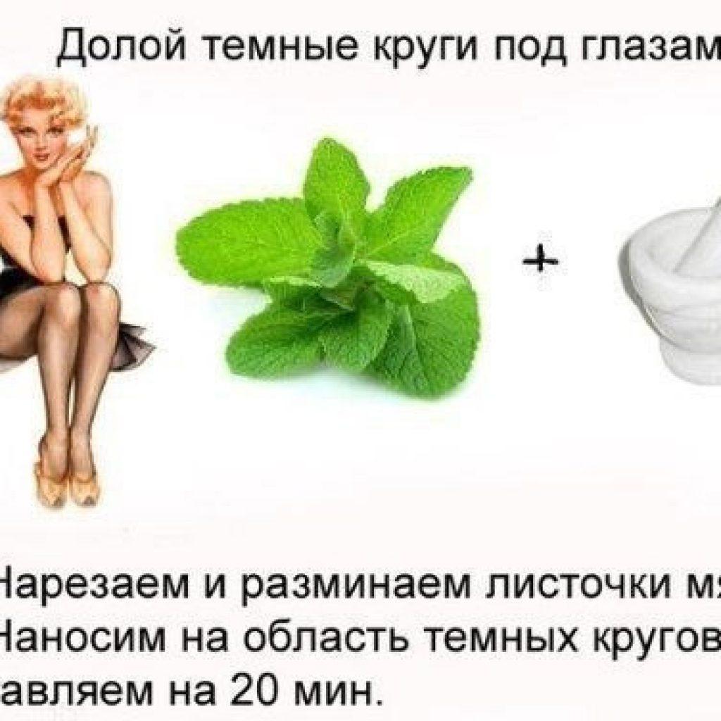 Эффективный рецепт от синяков