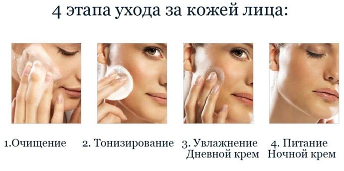 Основные этапы ухода за кожей