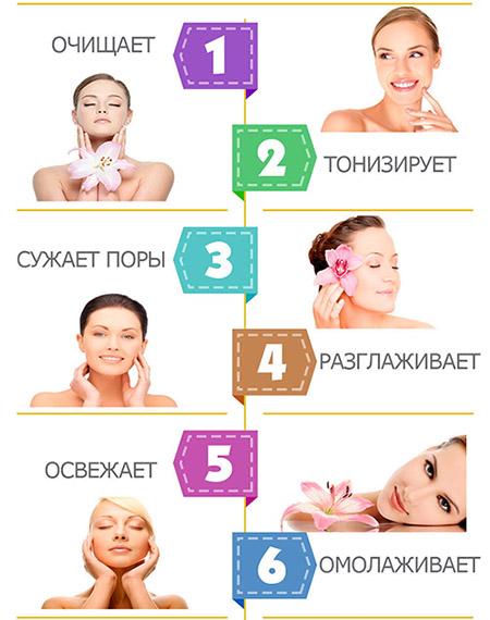 Польза масок с лимонным соком