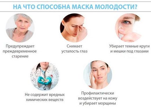 Польза масок