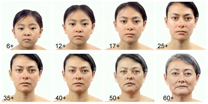 Процесс старения по годам