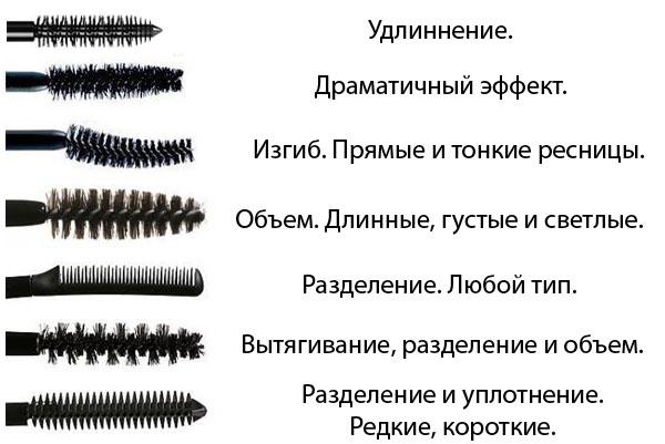 Разновидности кисточек