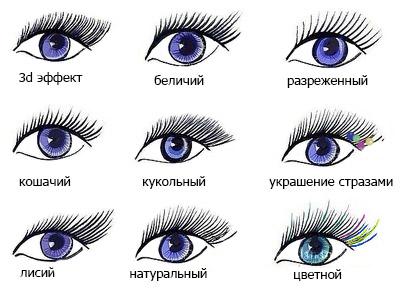 Разновидности эффектов