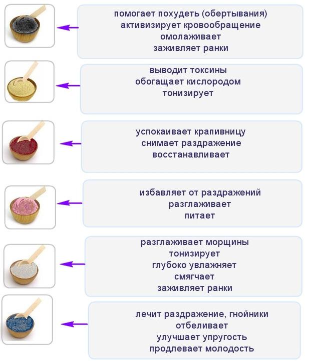 Свойства глины разных видов