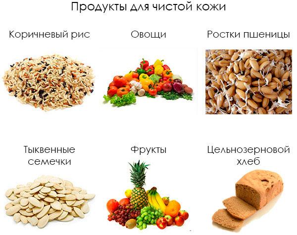 Что нужно есть