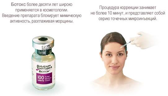 Что такое Botox