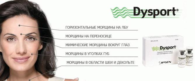 Эффективность Диспорта