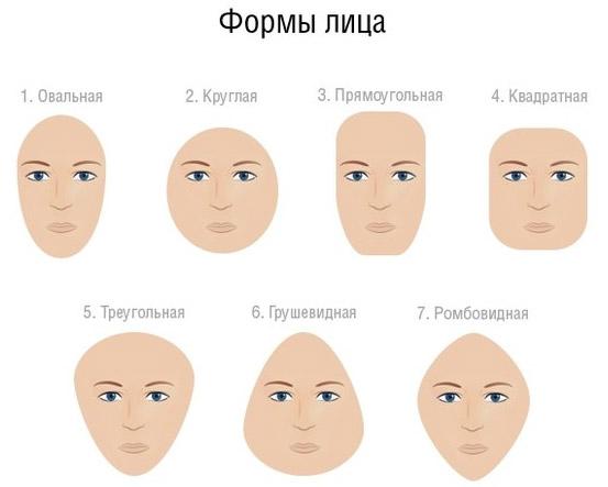 Как узнать форму лица