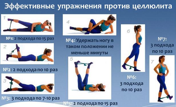 Комплекс упражнений