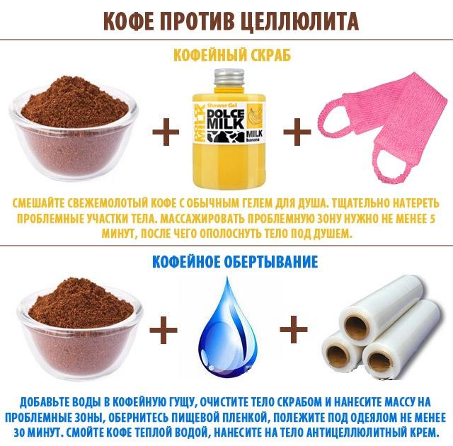 Обертывание для похудения в домашних условиях рецепты с кофе
