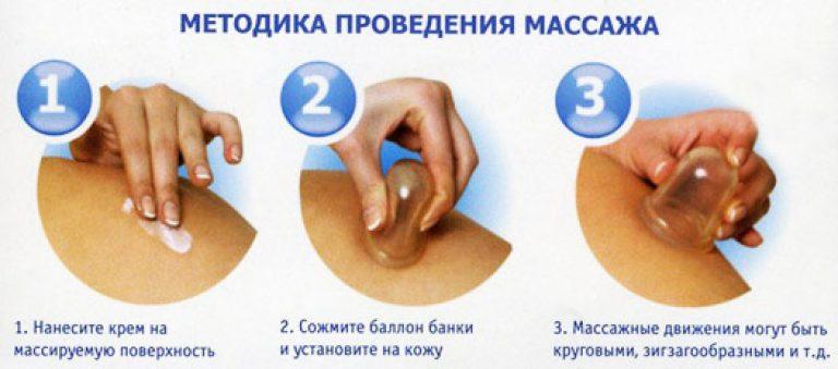 Баночный массаж от целлюлита за и против