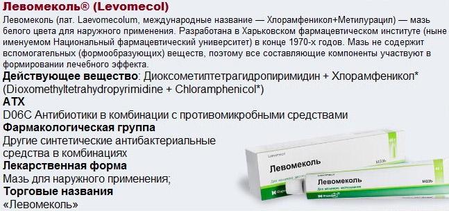 Описание препарата Левомеколь