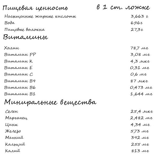 Полезные микроэлементы