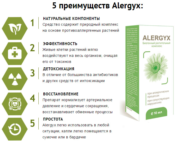 Препарат Alergyx