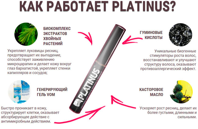 Состав активатора Platinus