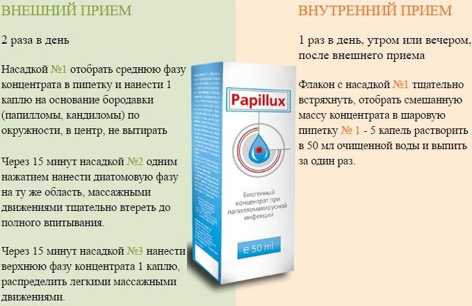 Способ применения Papillux