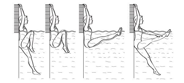 После тренировки болят мышцы спины