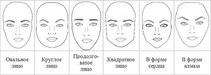 Акцент на губы в макияже фото