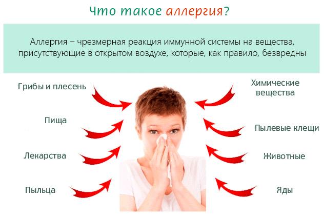 Что такое аллергическая реакция