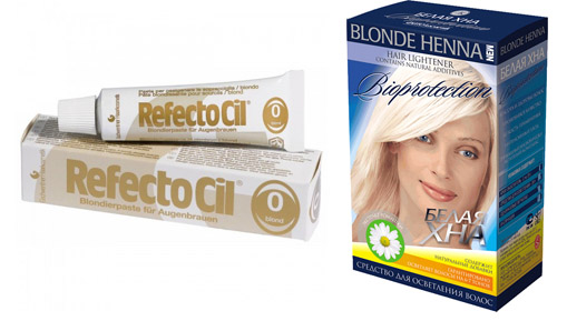 RefectoCil и Bioprotection