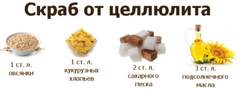 Рецепт скраба от целлюлита в домашних условиях 554