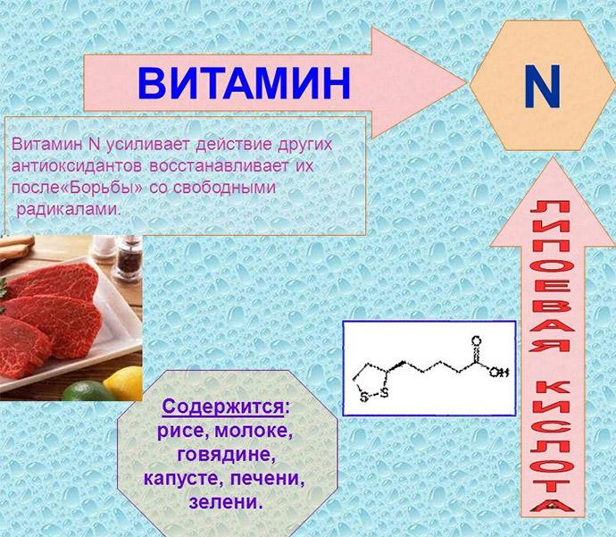 Действие витамина N