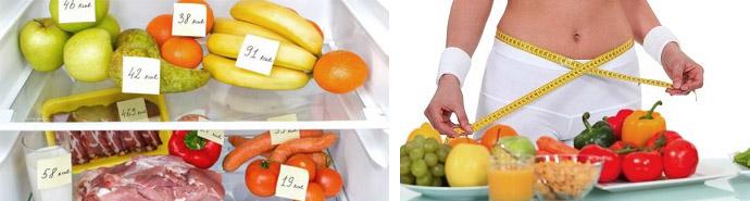 Низкокалорийная диета для похудения с указанием калорий