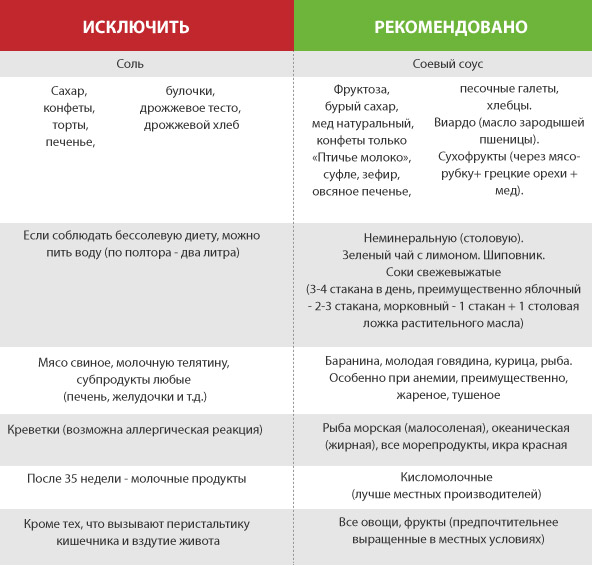 диета доктора ковалькова отзывы и результаты похудевших