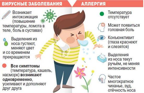 Как избавить ребенка от аллергии навсегда