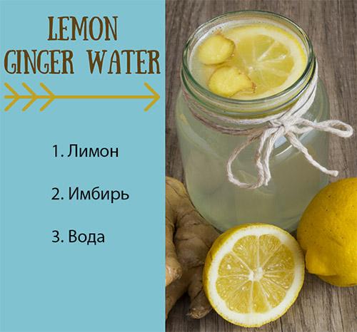 Лимонный напиток с имбирем
