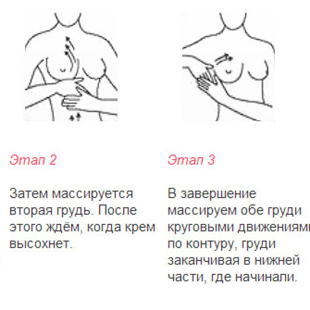 Массаж груди с кремом