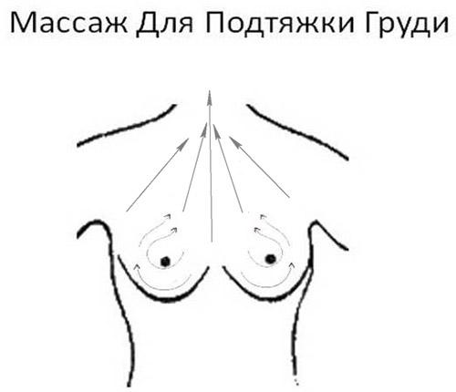 Массаж для подтяжки груди