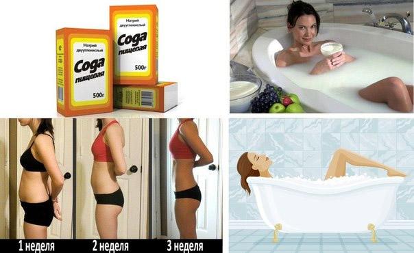 Польза ванны с содой