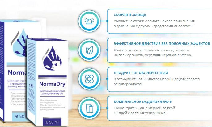 Препарат NormaDry