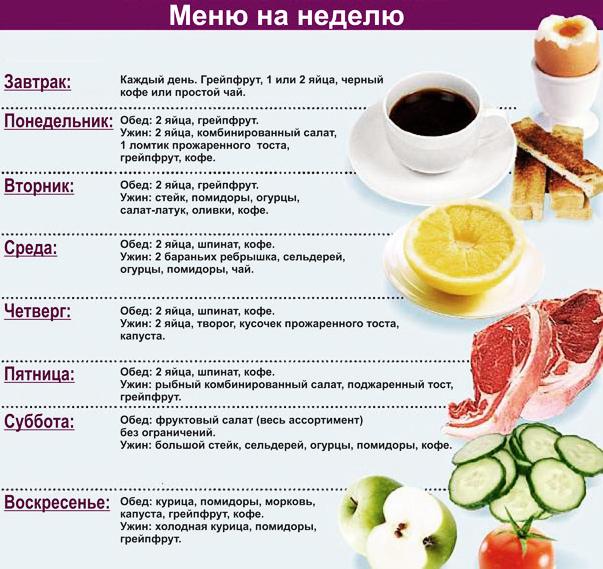 Пример диеты