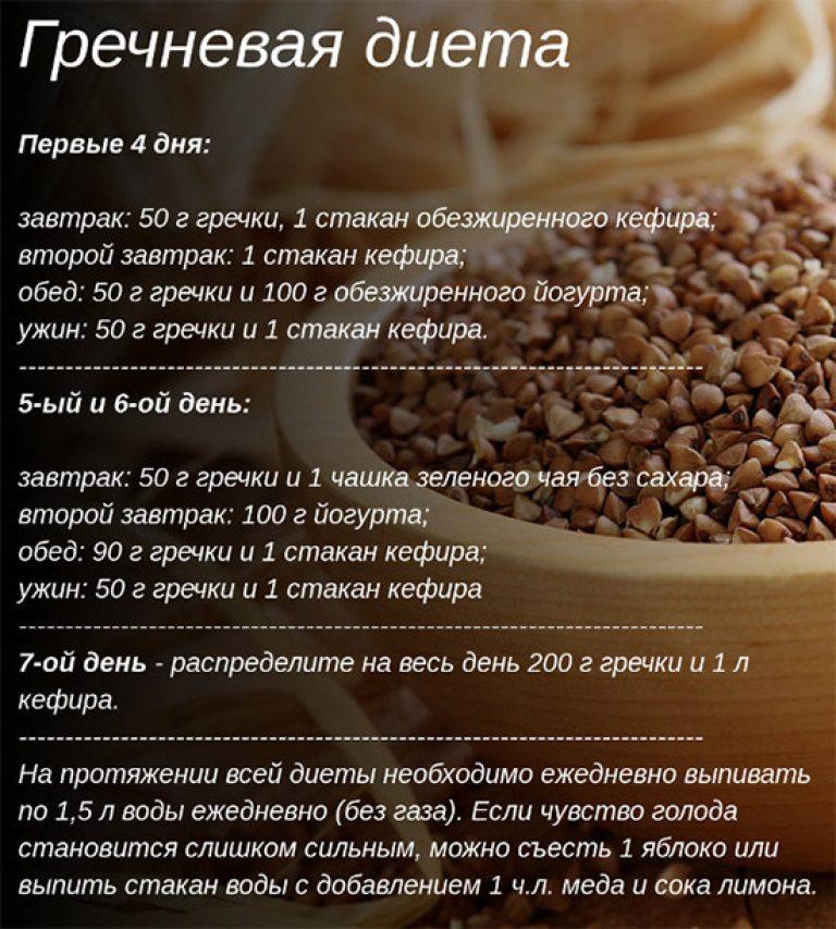 Методы Похудения С Гречкой.