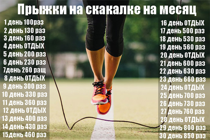 Похудеть за 3 месяца на 9 кг