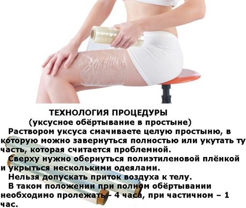 Процедура обертывания с уксусом