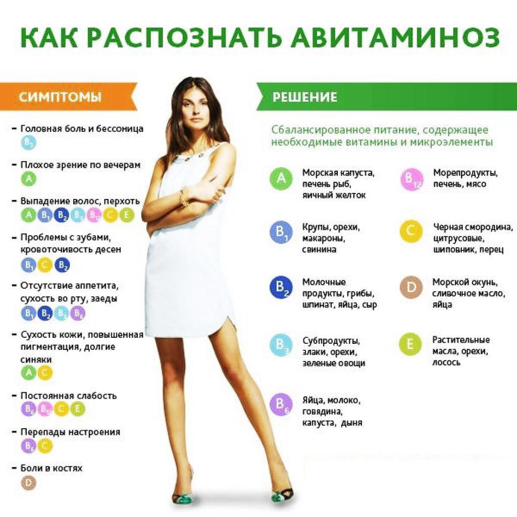 вид одежды сохнут руки причина каких витаминов не хватает это специальный