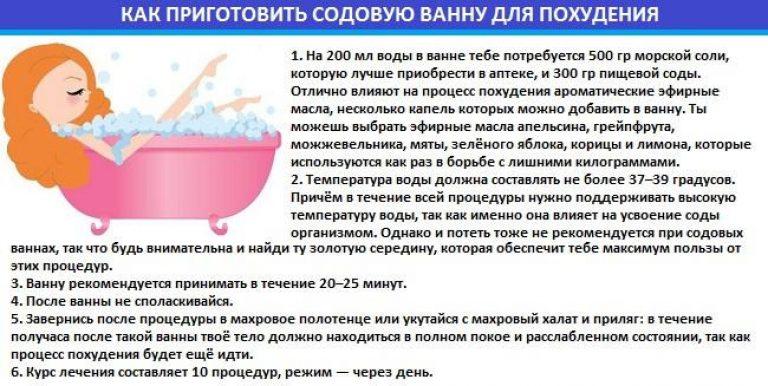Помогают ли содовые ванны для похудения отзывы