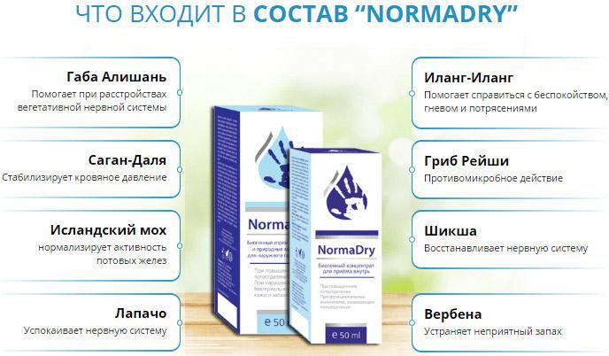 Состав NormaDry