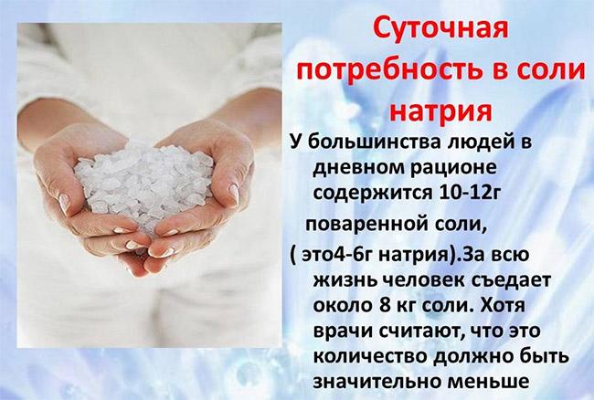 Суточная потребность соли