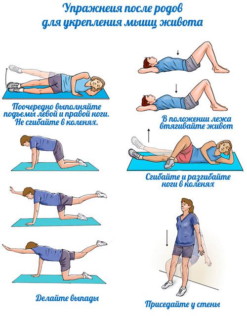 Упражнения для кормящих мам